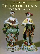 .Derby_porcelain._The_Golden_years_1750_–_1770.